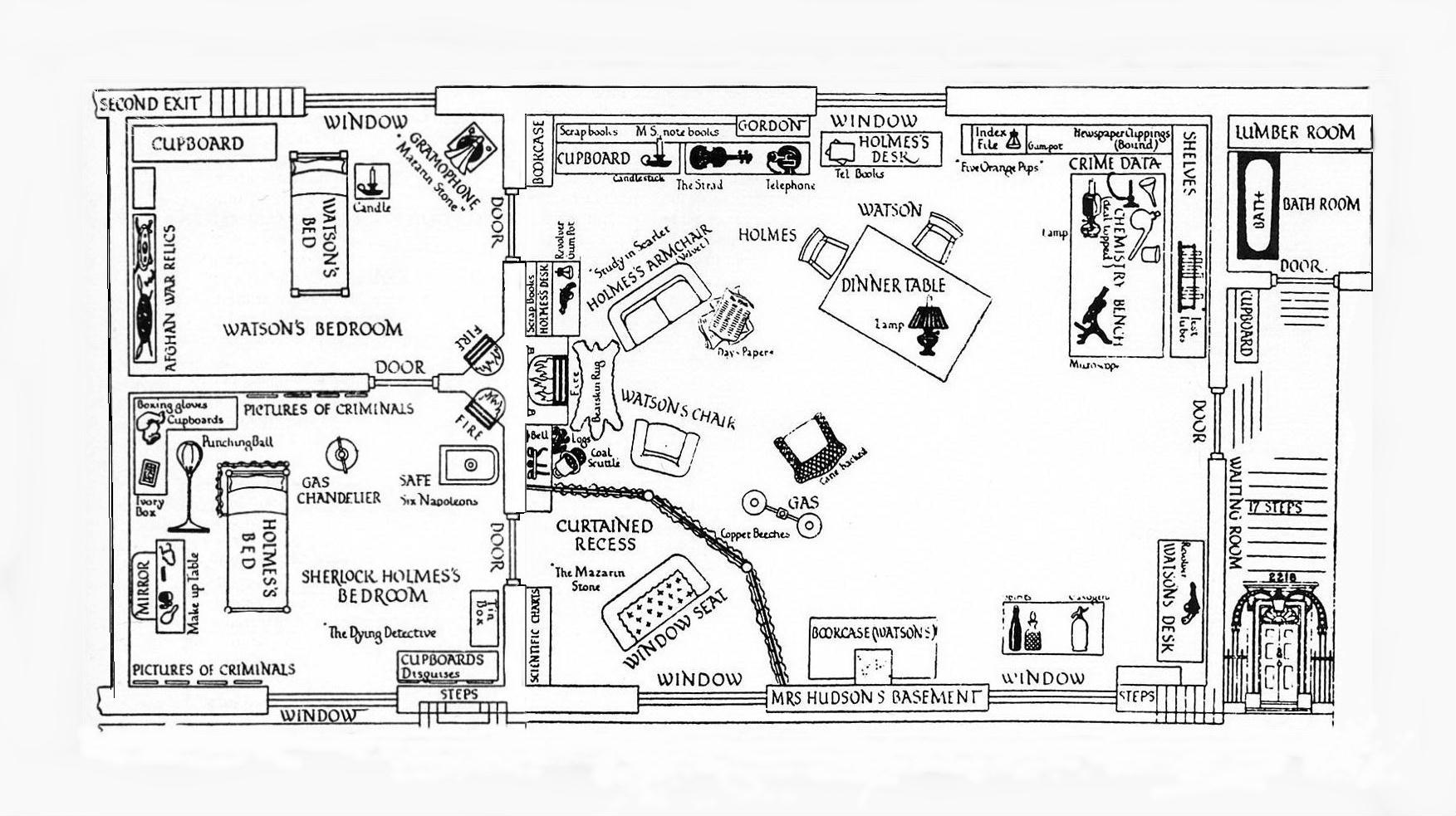 Floor Plan Simulator Interior Of 221b Baker Street Can You Find The Links In